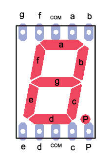book-7segment_display