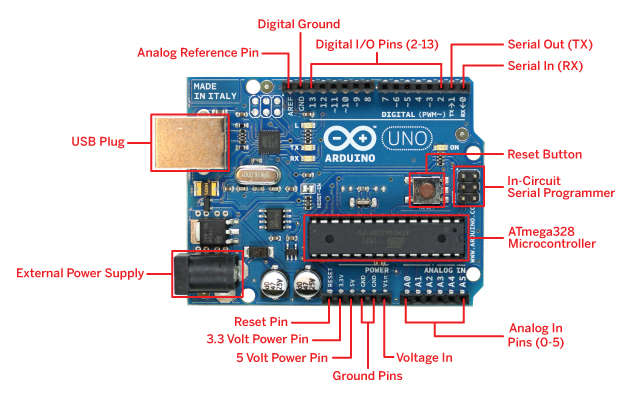 book-arduino-reference